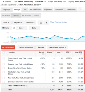 Targeting Multiple Locations in Adwords